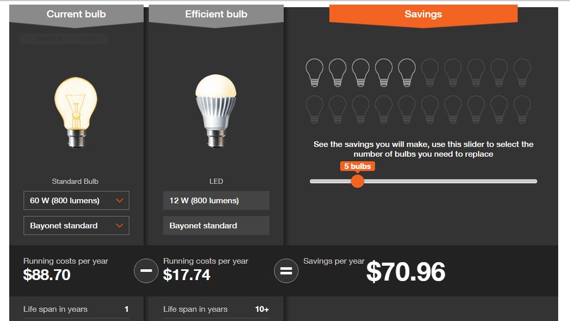ledlightsenergywise.co.nz